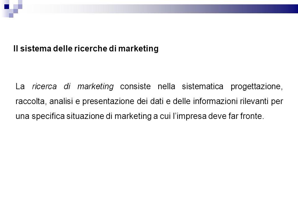Il sistema delle ricerche di marketing