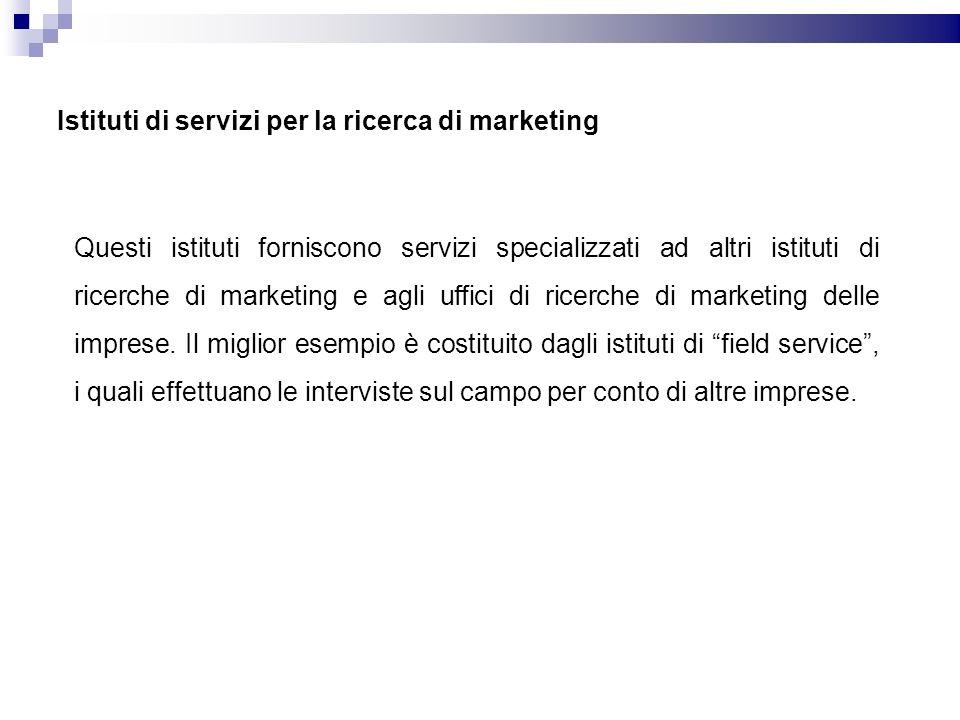 Istituti di servizi per la ricerca di marketing