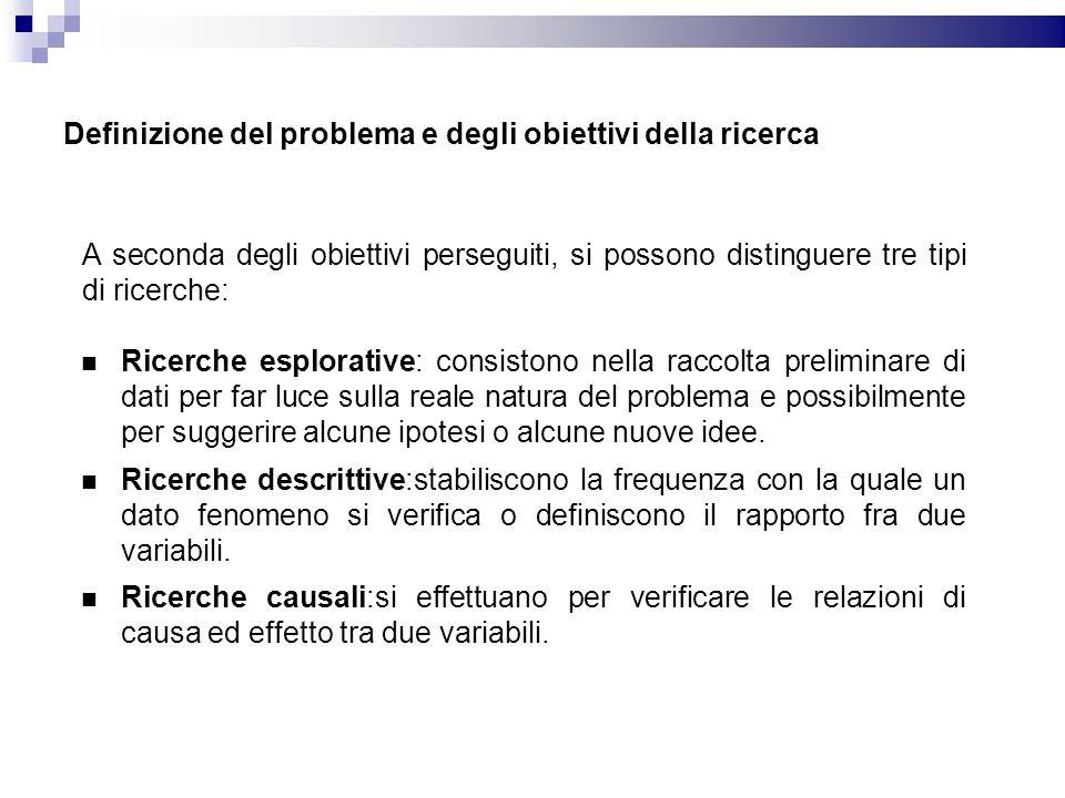 Definizione del problema e degli obiettivi della ricerca