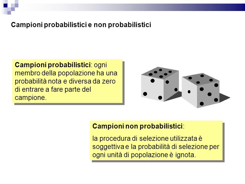 Campioni probabilistici e non probabilistici