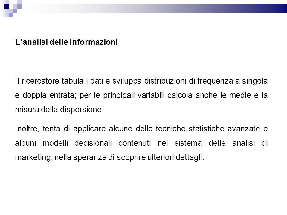 L'analisi delle informazioni
