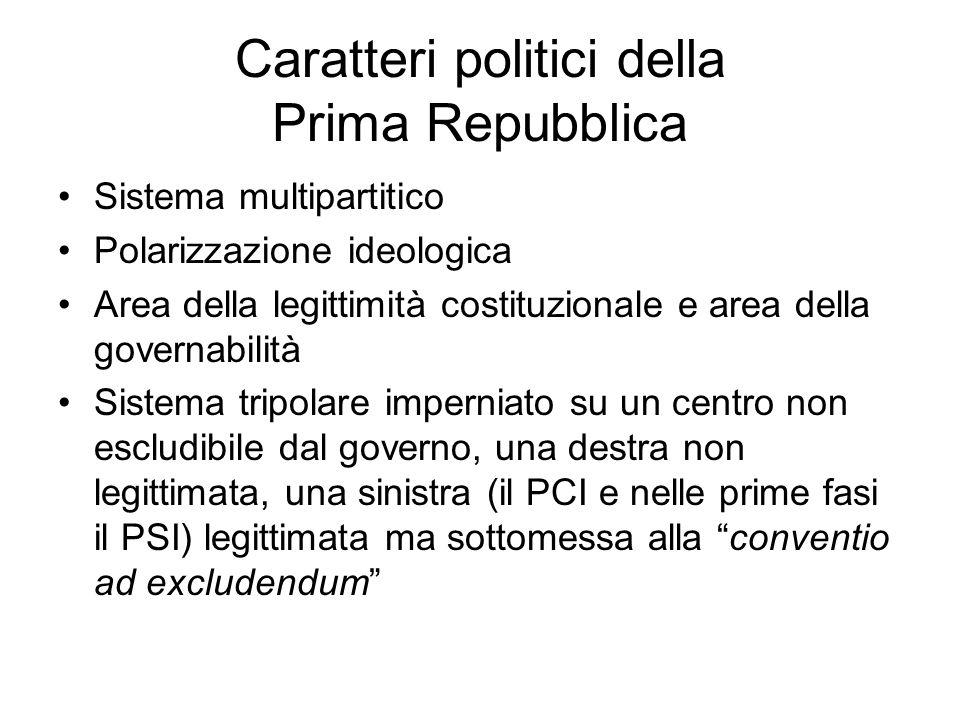 Caratteri politici della Prima Repubblica
