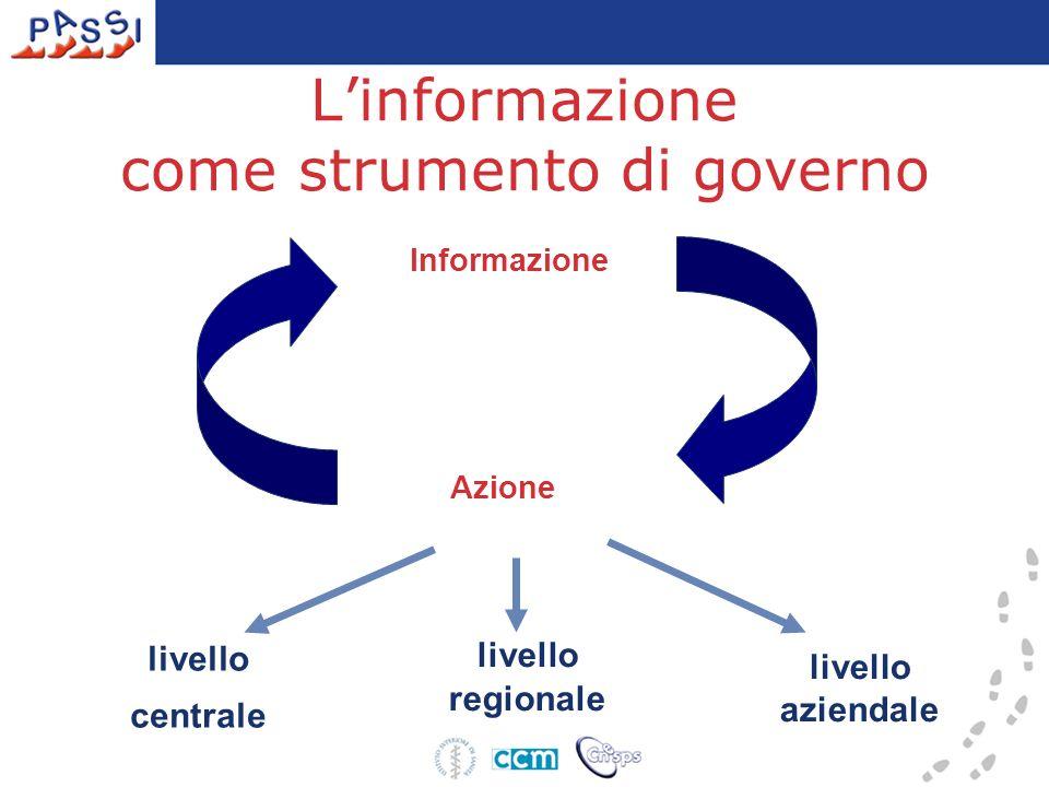 L'informazione come strumento di governo