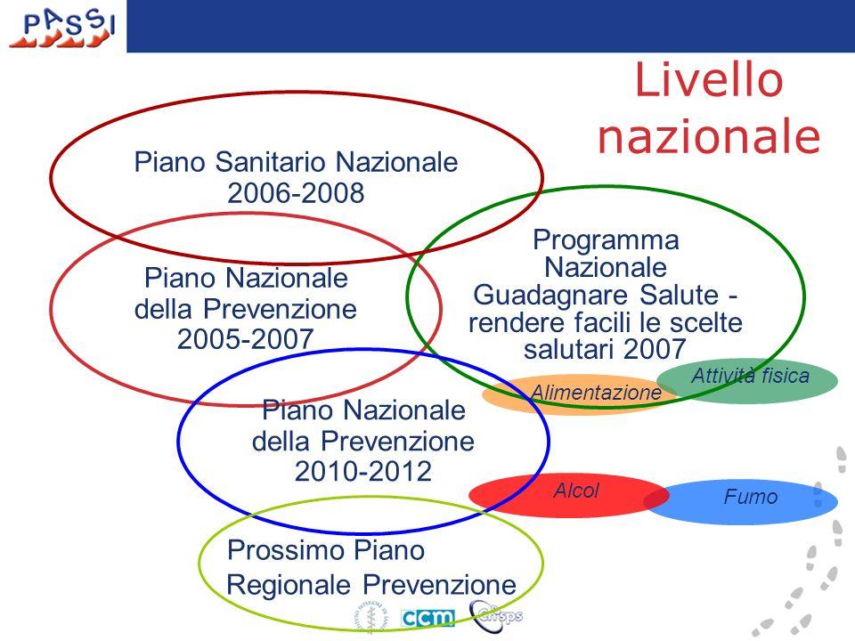 Livello nazionale Piano Sanitario Nazionale 2006-2008