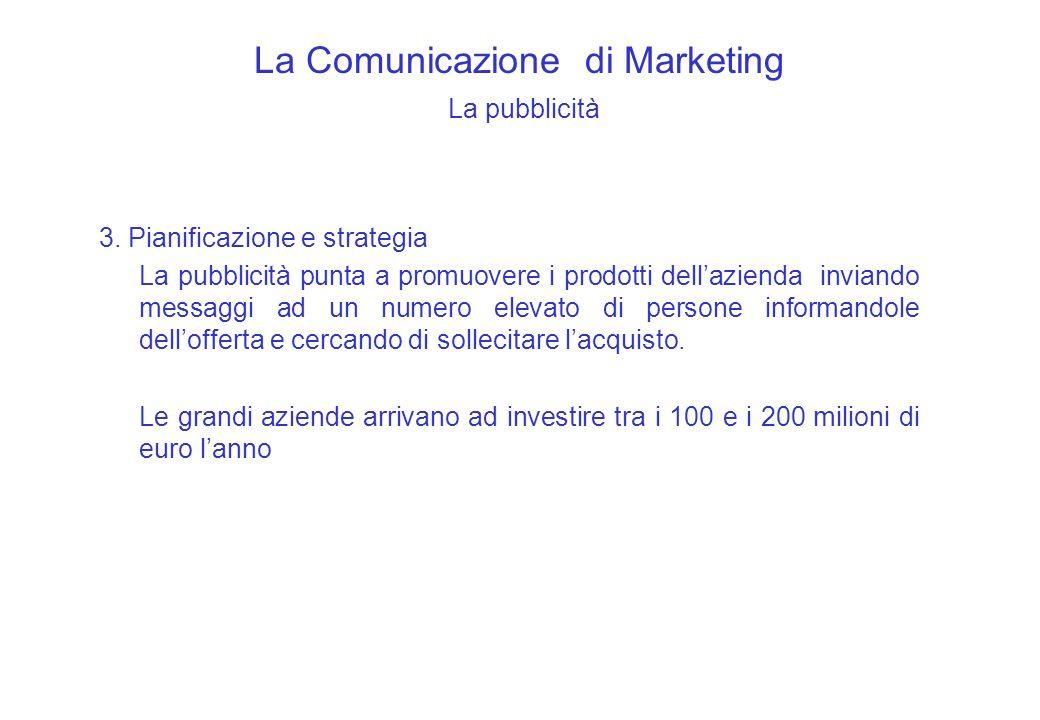 La Comunicazione di Marketing La pubblicità
