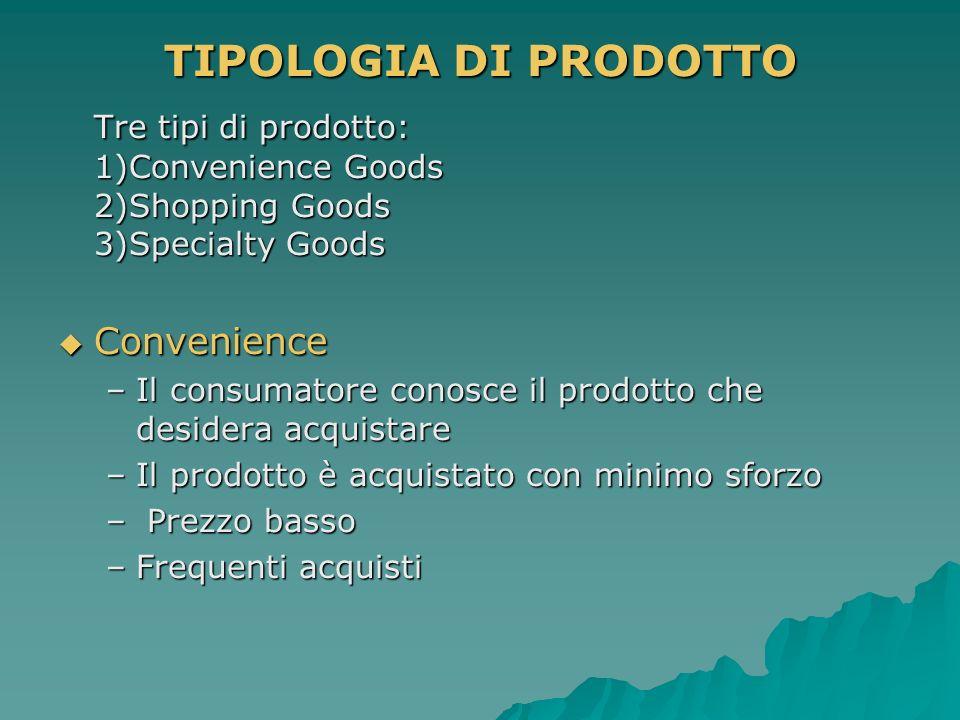TIPOLOGIA DI PRODOTTO Tre tipi di prodotto: 1)Convenience Goods 2)Shopping Goods 3)Specialty Goods.