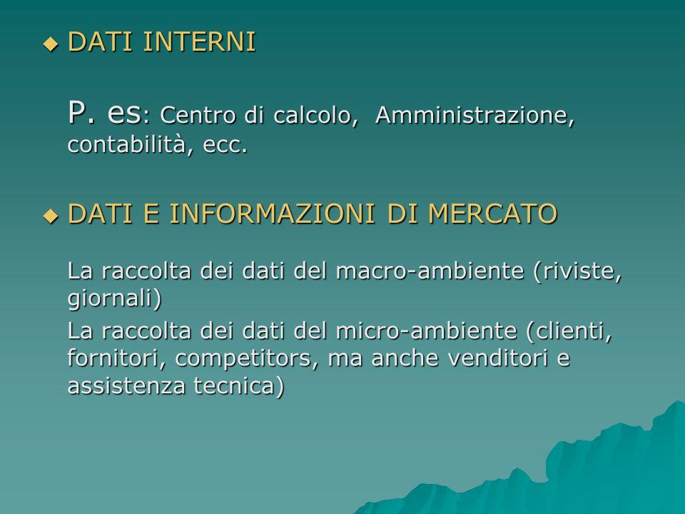 DATI INTERNI P. es: Centro di calcolo, Amministrazione, contabilità, ecc.