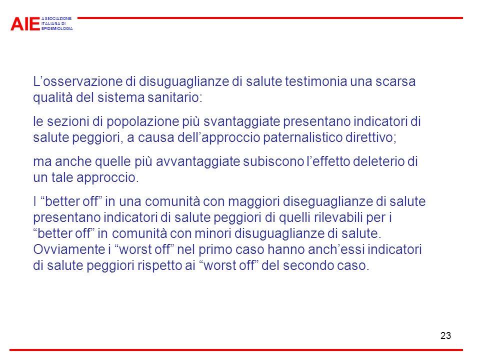 AIE ASSOCIAZIONE. ITALIANA DI. EPIDEMIOLOGIA. L'osservazione di disuguaglianze di salute testimonia una scarsa qualità del sistema sanitario: