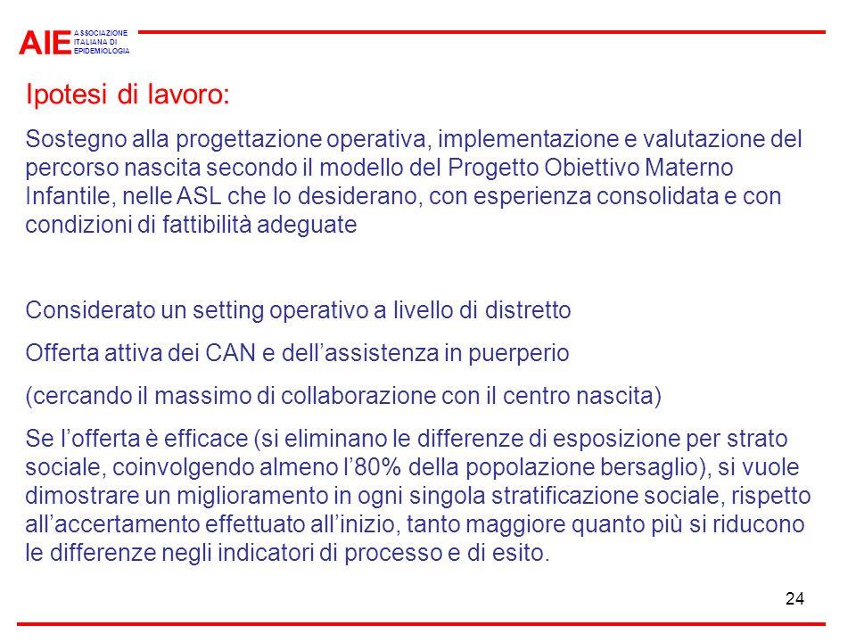 AIE ASSOCIAZIONE. ITALIANA DI. EPIDEMIOLOGIA. Ipotesi di lavoro: