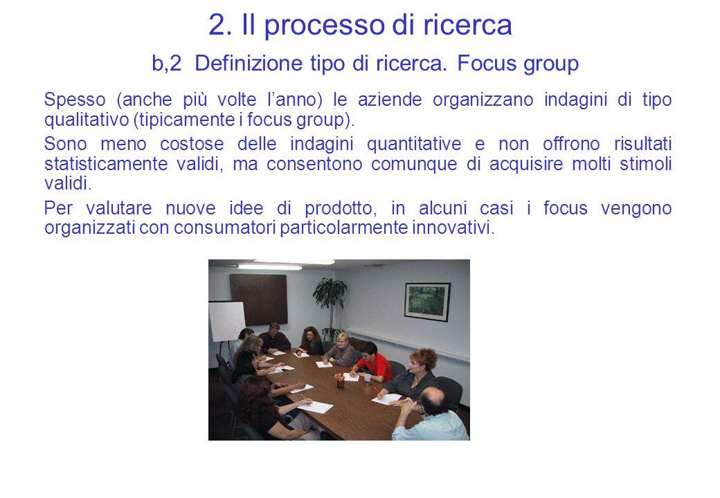 2. Il processo di ricerca b,2 Definizione tipo di ricerca. Focus group