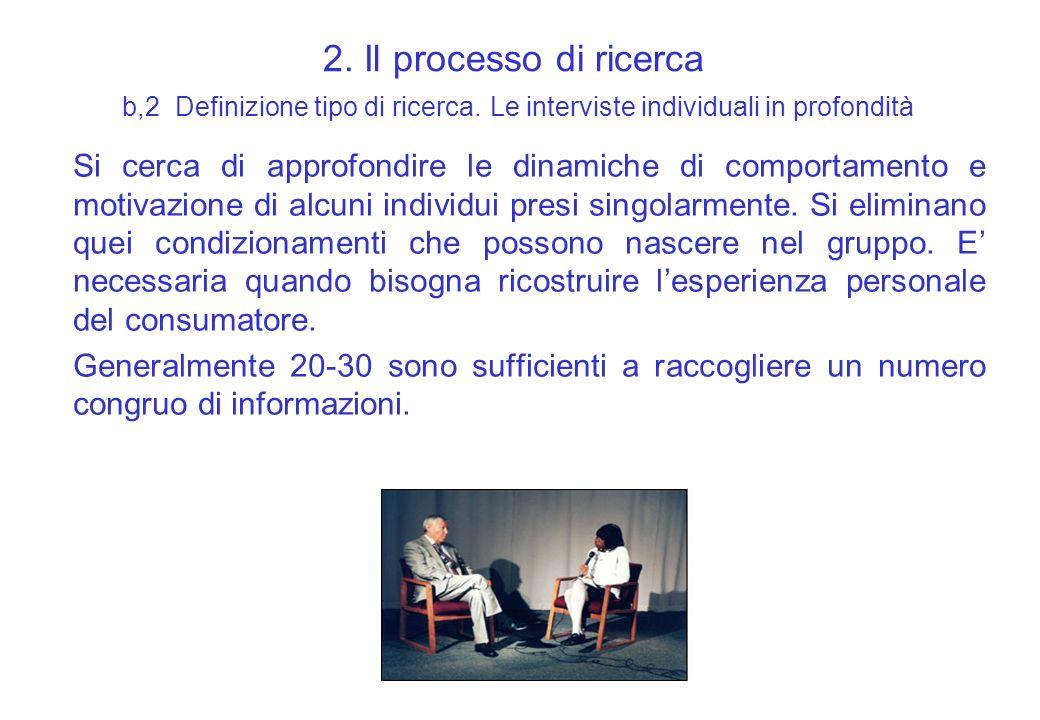 2. Il processo di ricerca b,2 Definizione tipo di ricerca