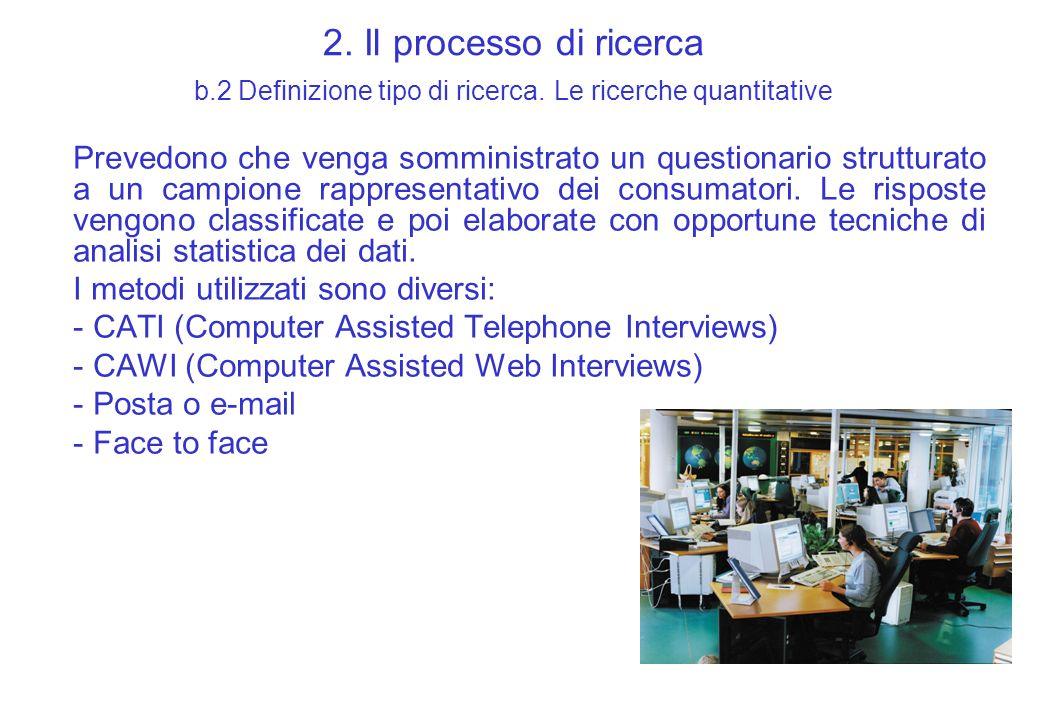 2. Il processo di ricerca b. 2 Definizione tipo di ricerca