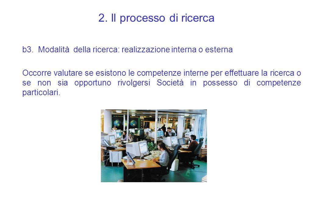 2. Il processo di ricerca b3. Modalità della ricerca: realizzazione interna o esterna.
