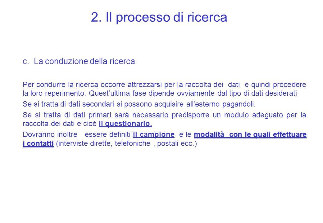 2. Il processo di ricerca c. La conduzione della ricerca