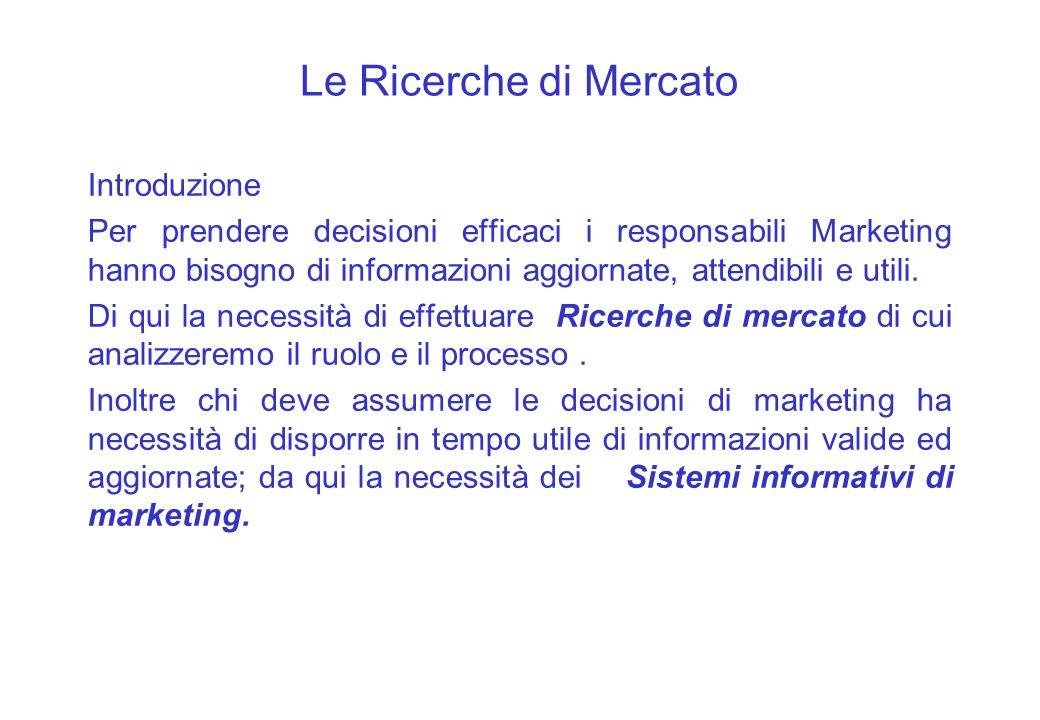 Le Ricerche di Mercato Introduzione