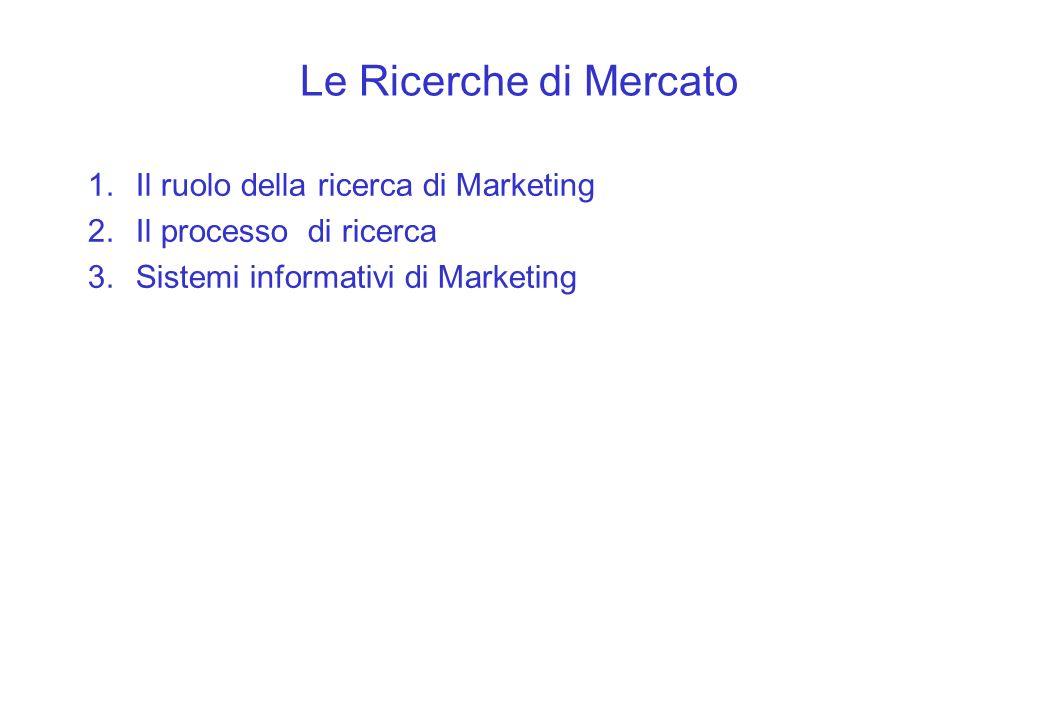 Le Ricerche di Mercato Il ruolo della ricerca di Marketing