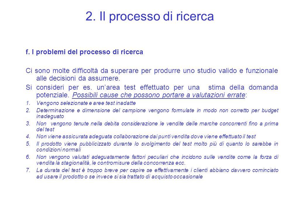 2. Il processo di ricerca f. I problemi del processo di ricerca