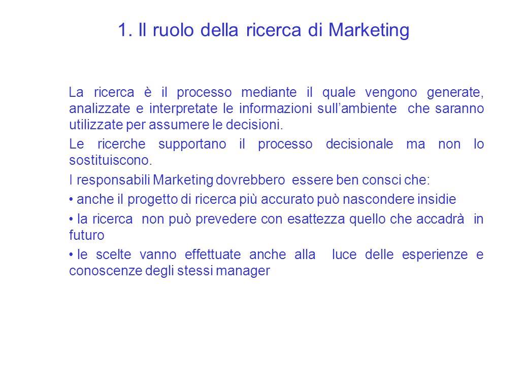 1. Il ruolo della ricerca di Marketing