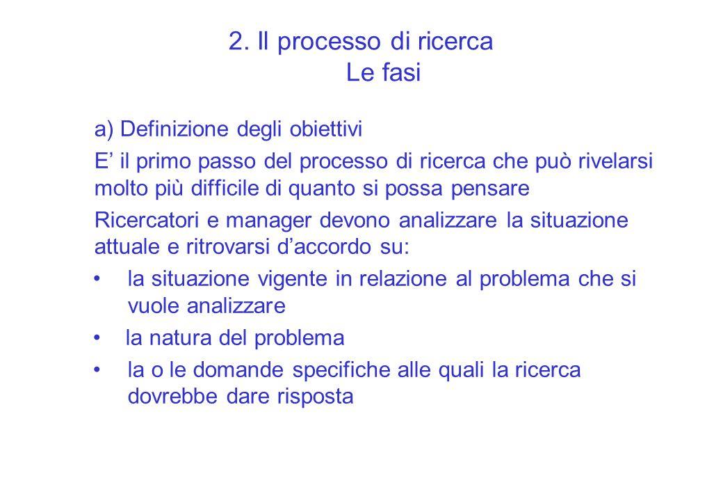 2. Il processo di ricerca Le fasi