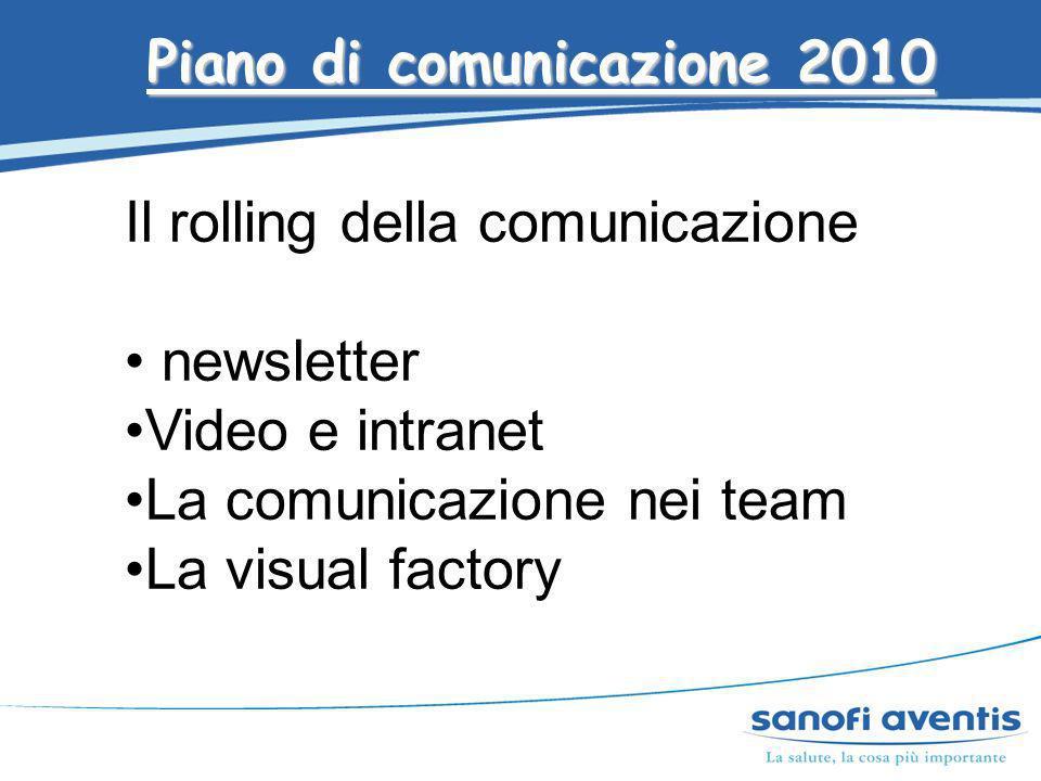 Piano di comunicazione 2010