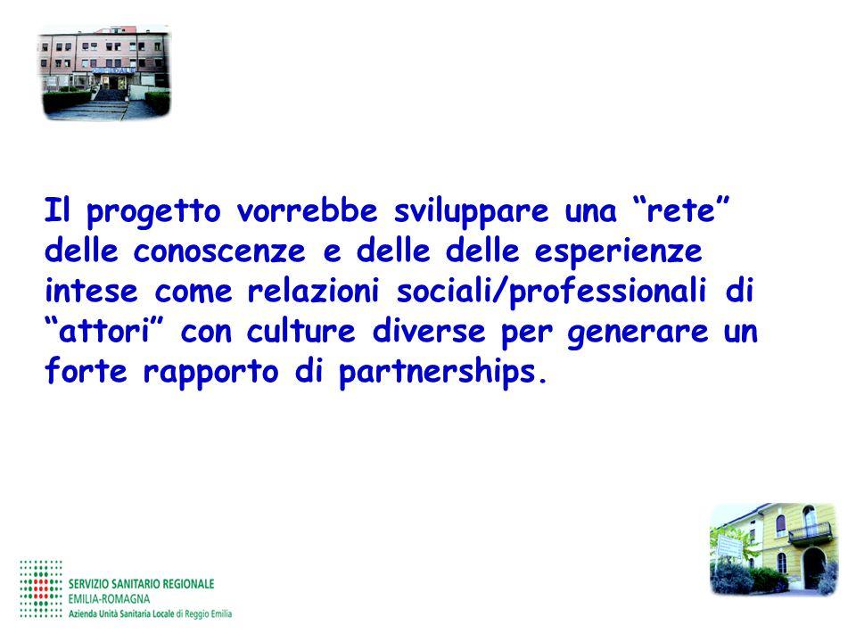 Il progetto vorrebbe sviluppare una rete delle conoscenze e delle delle esperienze intese come relazioni sociali/professionali di attori con culture diverse per generare un forte rapporto di partnerships.