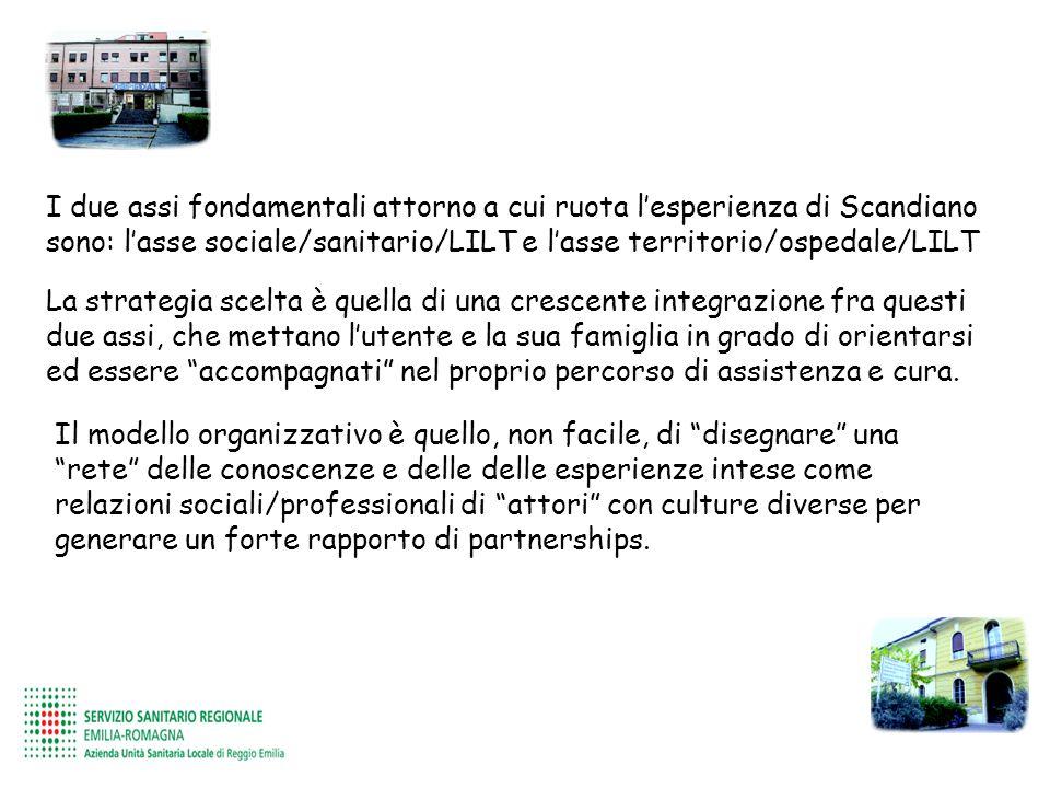 I due assi fondamentali attorno a cui ruota l'esperienza di Scandiano sono: l'asse sociale/sanitario/LILT e l'asse territorio/ospedale/LILT