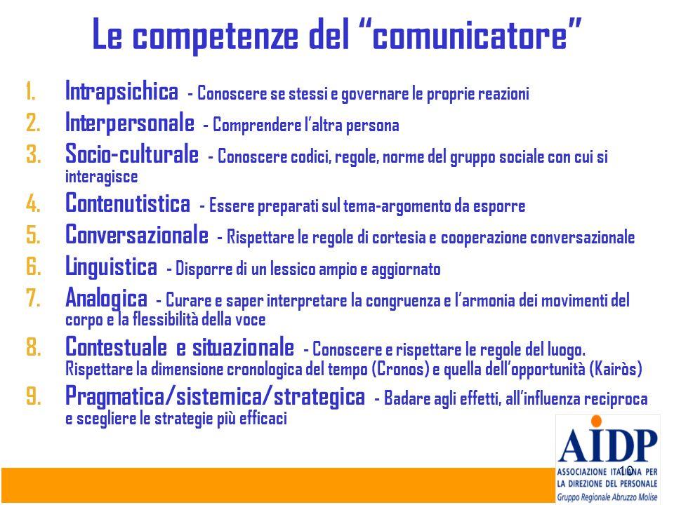 Le competenze del comunicatore