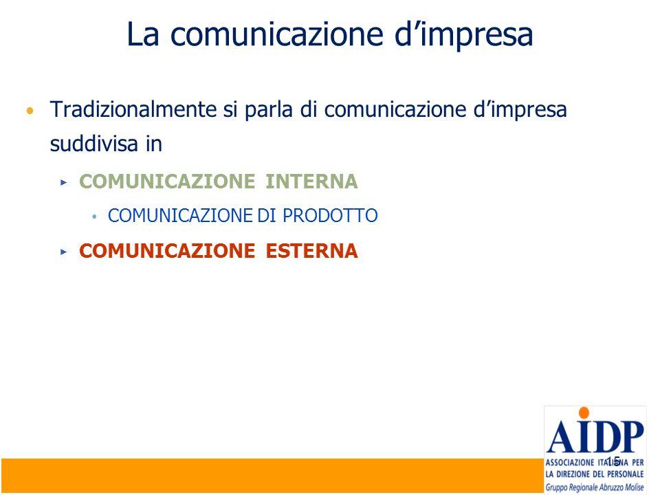 La comunicazione d'impresa