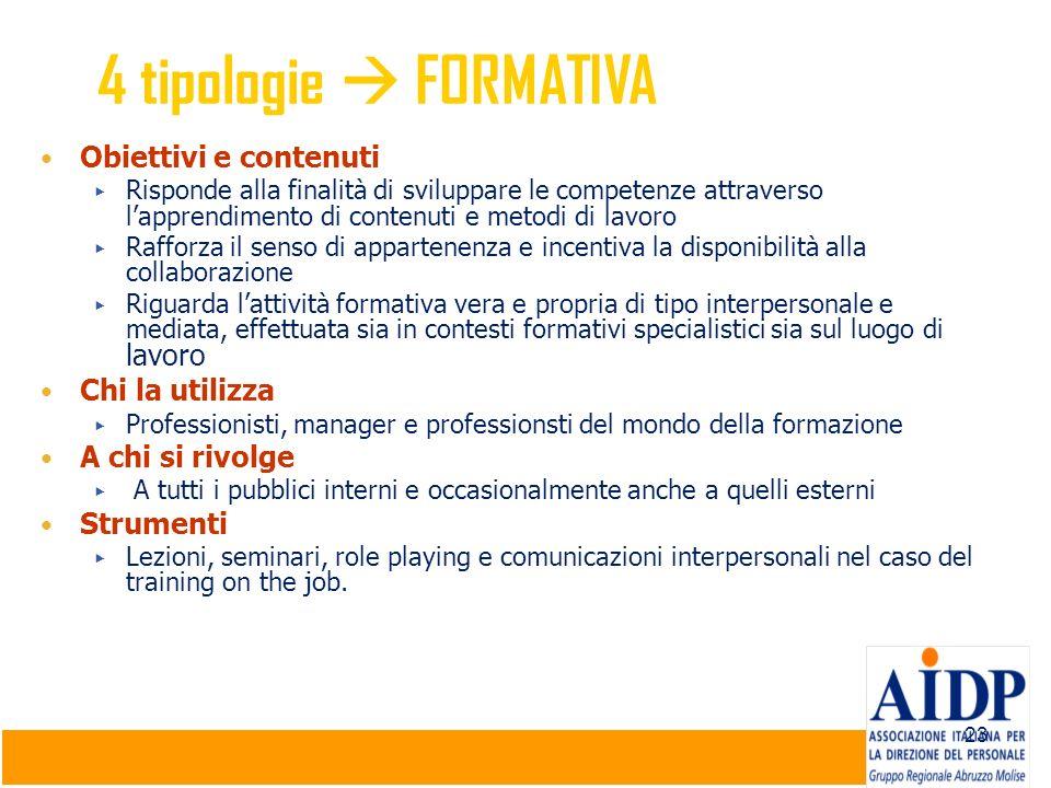 4 tipologie  FORMATIVA Obiettivi e contenuti Chi la utilizza