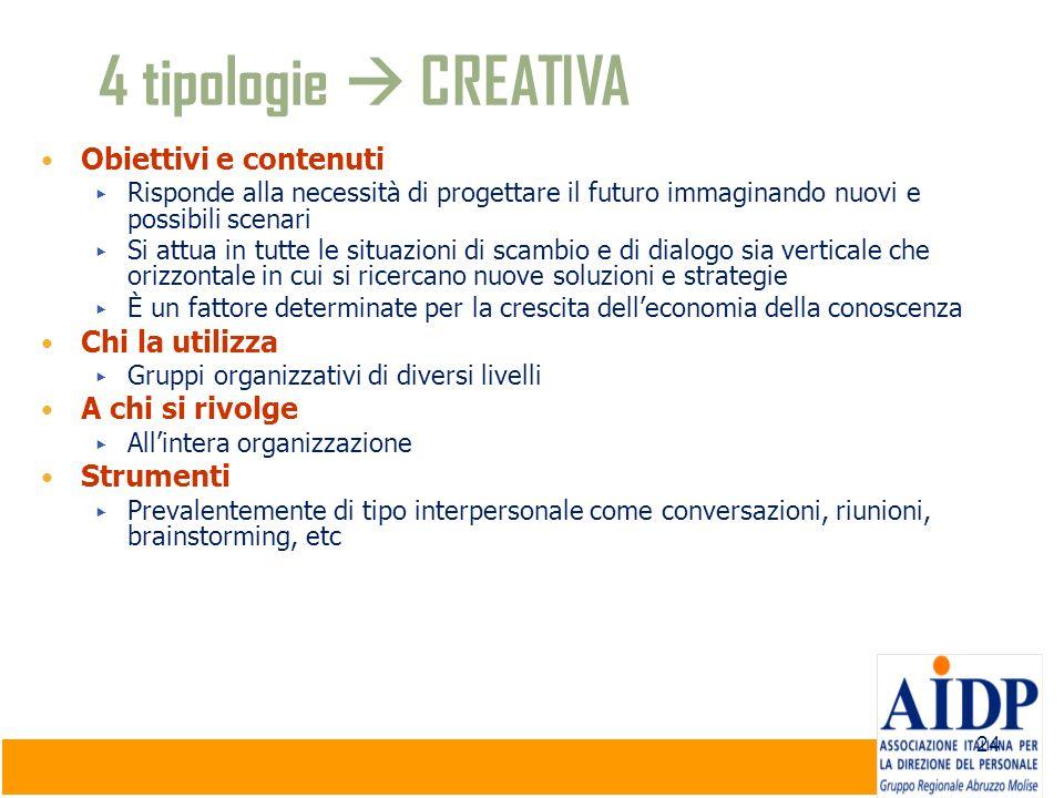 4 tipologie  CREATIVA Obiettivi e contenuti Chi la utilizza