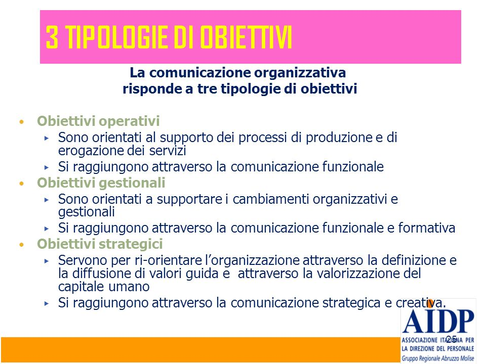 La comunicazione organizzativa risponde a tre tipologie di obiettivi