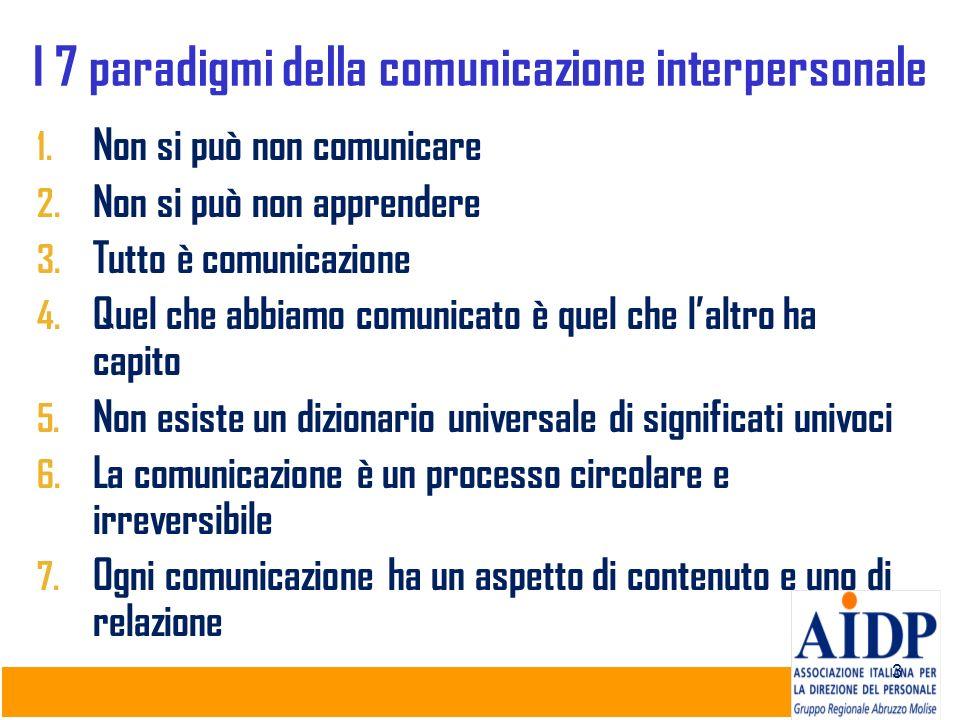 I 7 paradigmi della comunicazione interpersonale