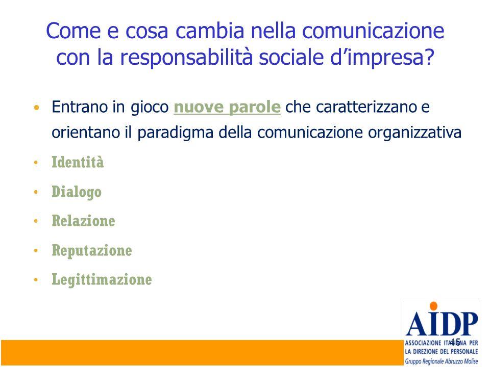Come e cosa cambia nella comunicazione con la responsabilità sociale d'impresa