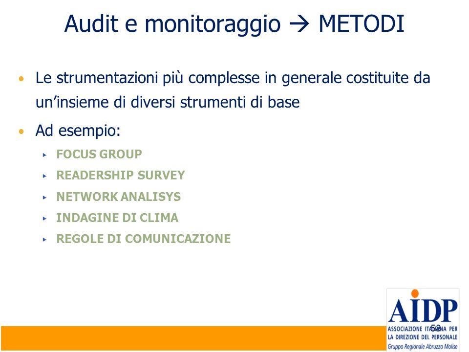 Audit e monitoraggio  METODI
