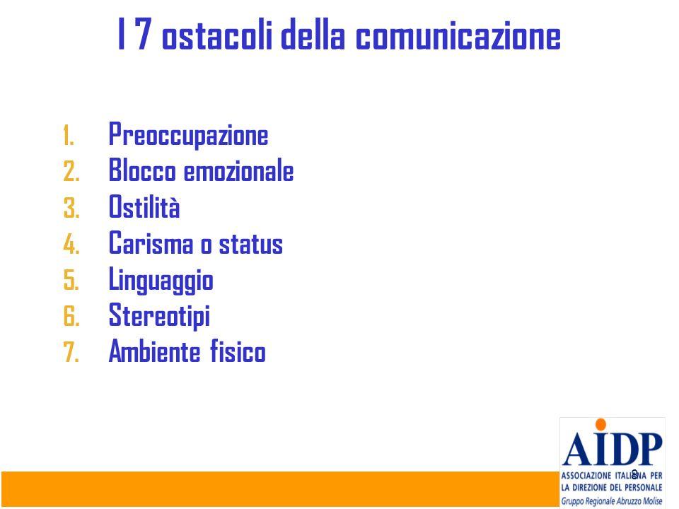 I 7 ostacoli della comunicazione