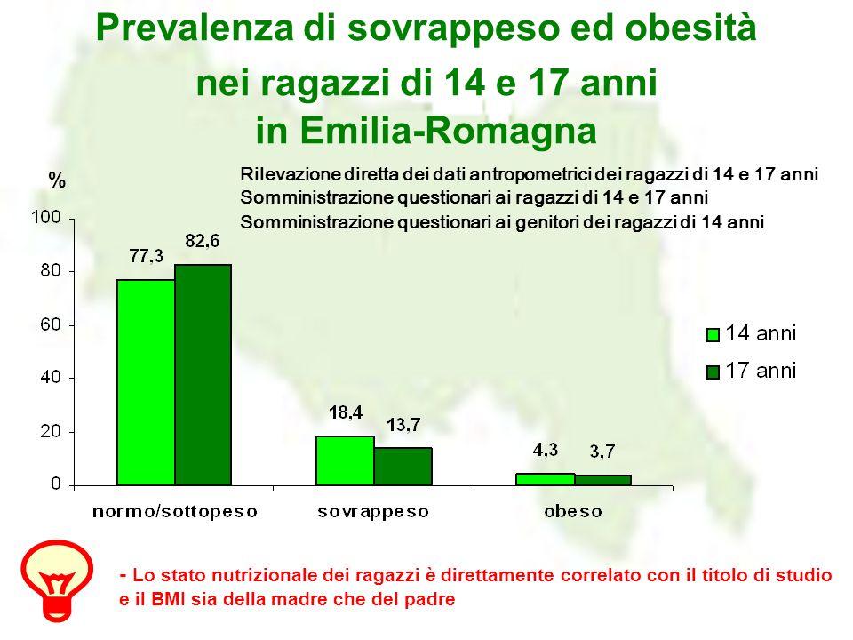 Prevalenza di sovrappeso ed obesità nei ragazzi di 14 e 17 anni in Emilia-Romagna