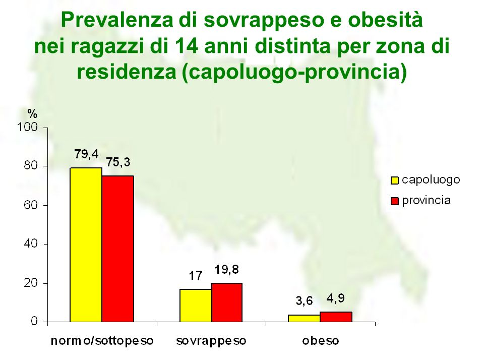 Prevalenza di sovrappeso e obesità nei ragazzi di 14 anni distinta per zona di residenza (capoluogo-provincia)