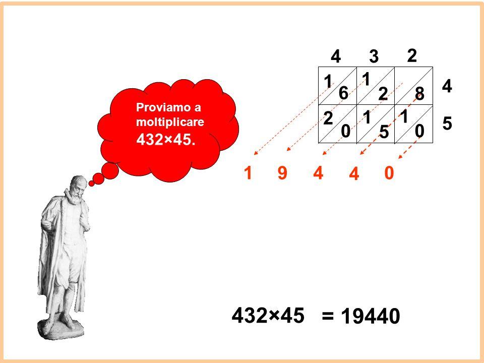 4 3 2 6 1 1 2 8 4 Proviamo a moltiplicare 432×45. 2 1 5 1 5 1 9 4 4 432×45 = 19440