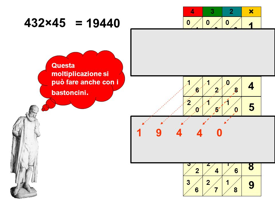 4 8. 1. 2. 6. 3. 3. 6. 9. 1. 2. 5. 8. 4. 7. 2. 4. 6. 8. 1. 1. × 2. 3. 4. 5.