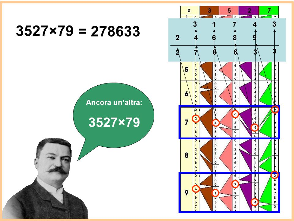 3 3527×79 = 278633 1 7 4 3 2 4 6 8 9 2 7 8 6 3 3 Ancora un'altra: 3527×79