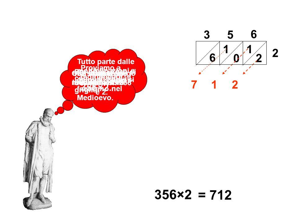 3 5. 6. 1. 1. 2. 2. 6. Tutto parte dalle moltiplicazioni a gelosia, come si facevano nel Medioevo.