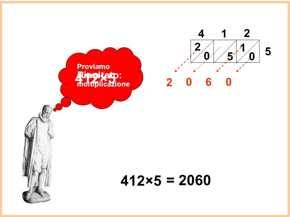 4 1 2 2 1 5 5 Proviamo questa moltiplicazione 412×5 Risultato: 2 6 412×5 = 2060