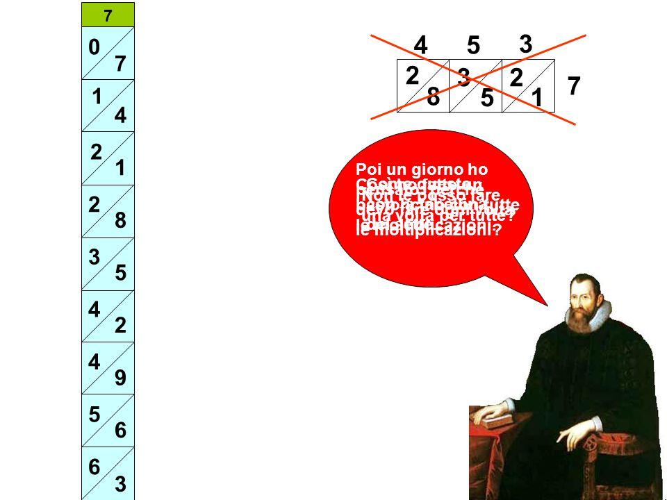 7 4. 5. 3. 7. 2. 1. 8. 7. 1. 4. 2. 1. Poi un giorno ho pensato: perché devo fare ogni volta le moltiplicazioni