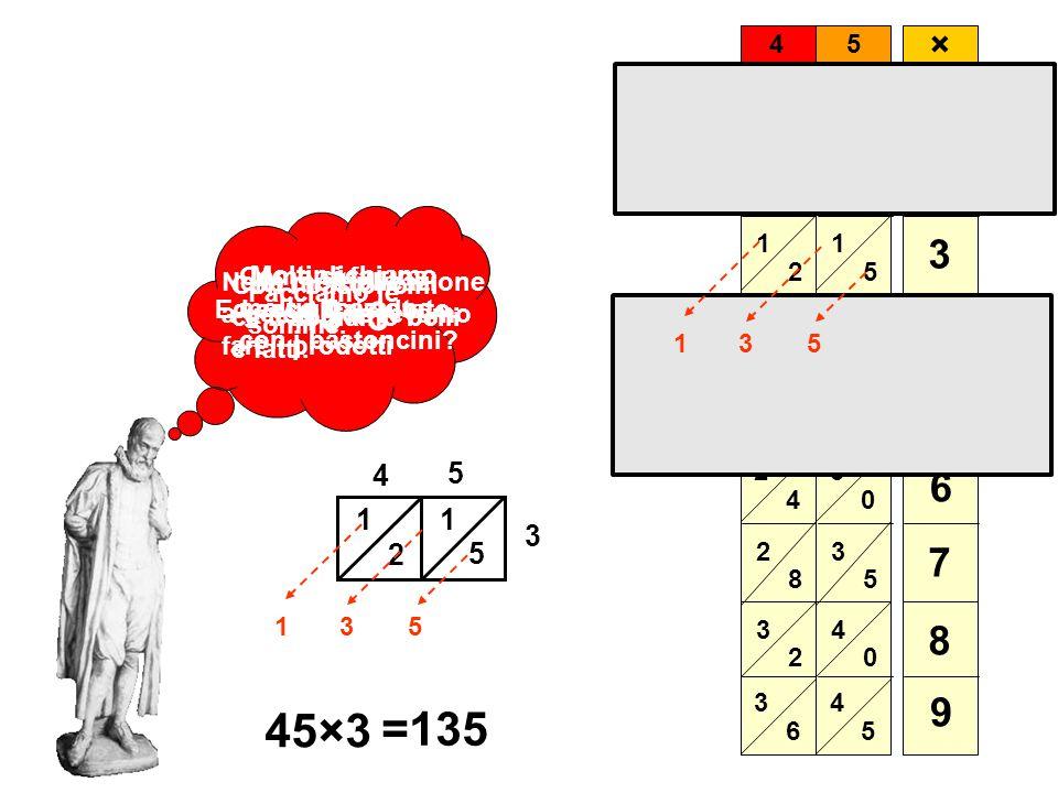 4 8. 1. 2. 6. 3. 5. 1. 2. 3. 4. 1. × 2. 3. 4. 5. 6. 7. 8. 9. Moltiplichiamo 45×3.