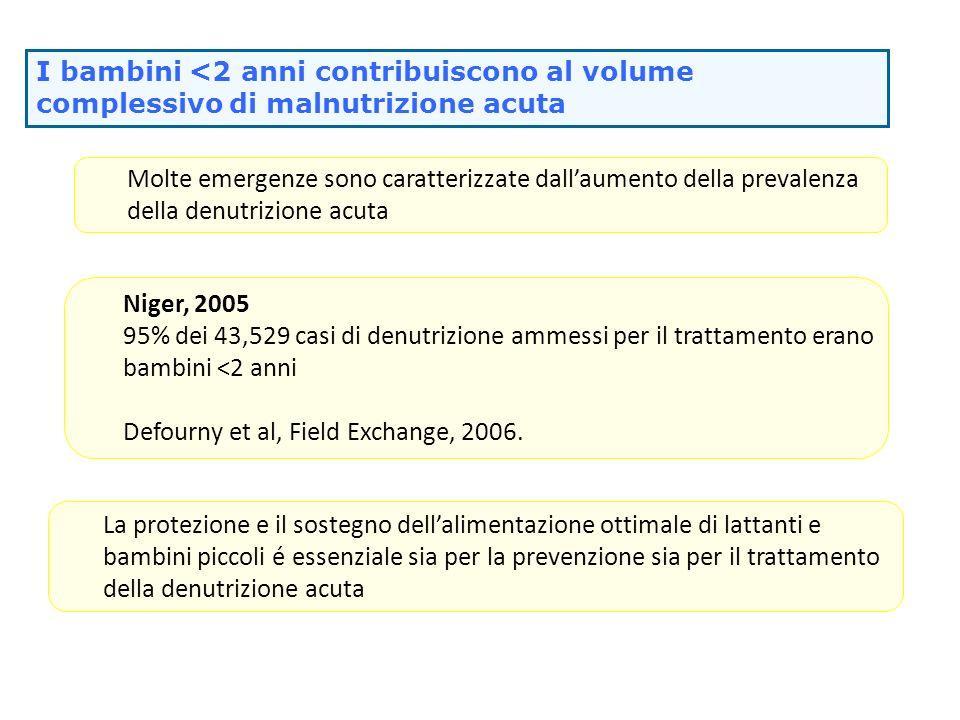 Defourny et al, Field Exchange, 2006.