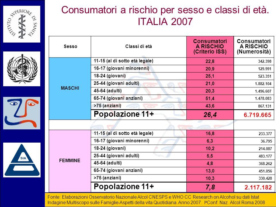 Consumatori a rischio per sesso e classi di età. ITALIA 2007