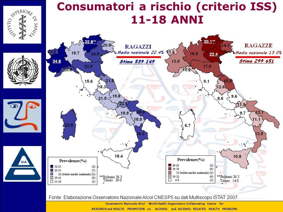 Consumatori a rischio (criterio ISS) 11-18 ANNI