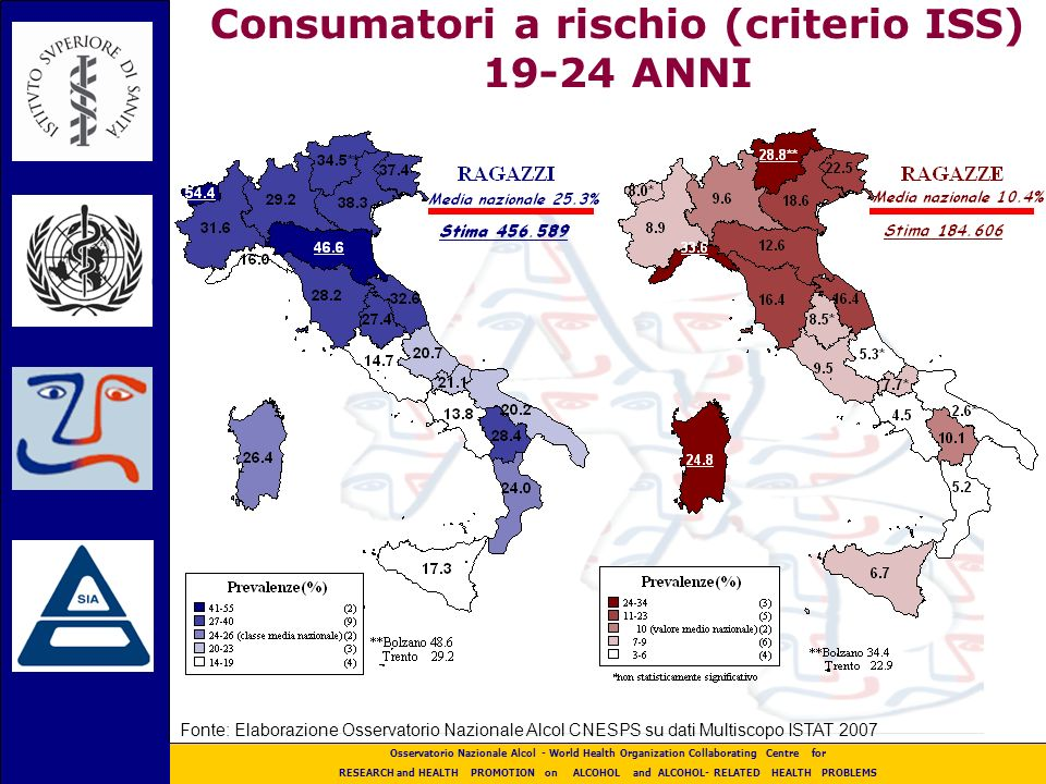 Consumatori a rischio (criterio ISS) 19-24 ANNI