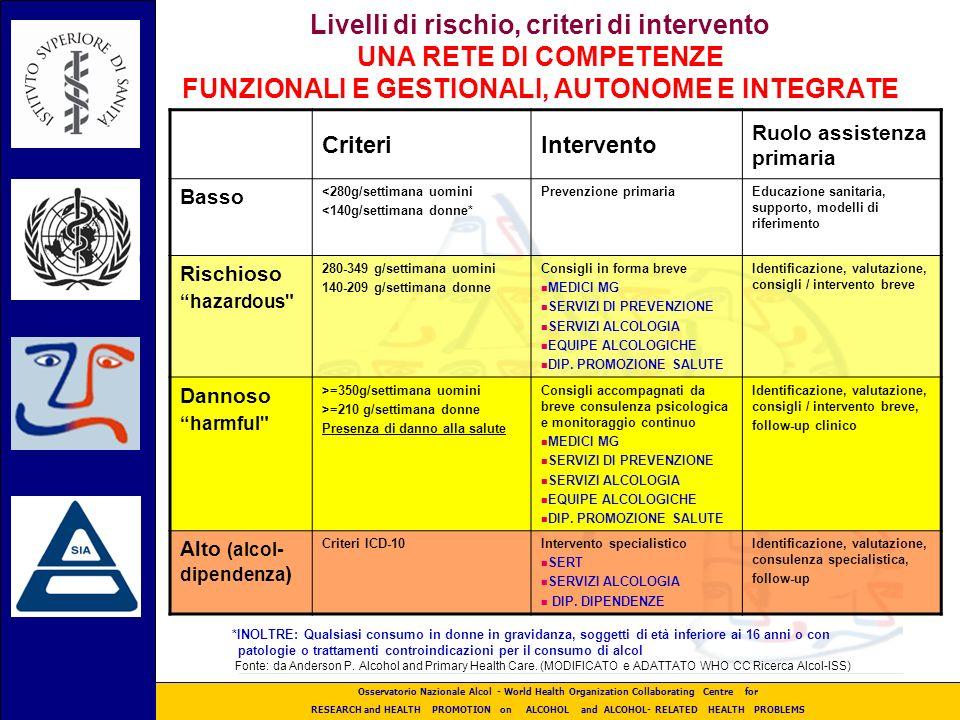 Livelli di rischio, criteri di intervento UNA RETE DI COMPETENZE FUNZIONALI E GESTIONALI, AUTONOME E INTEGRATE