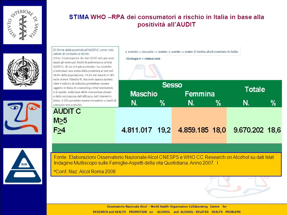 STIMA WHO –RPA dei consumatori a rischio in Italia in base alla positività all'AUDIT